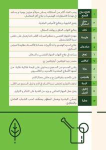 Churfa Brochure